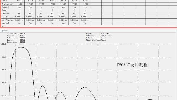 TFCALC膜系设计全套视频教程