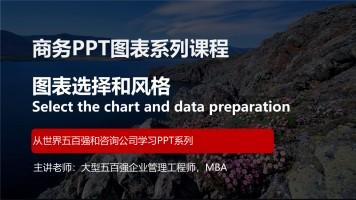 PPT图表选择和风格(TB09)免费版