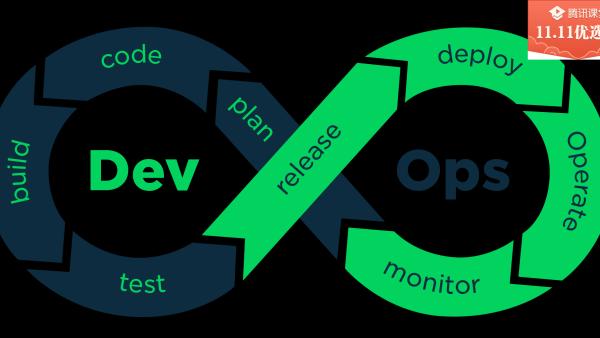 DevOps高端虚拟化-全程直播+随到时学(京峰教育)