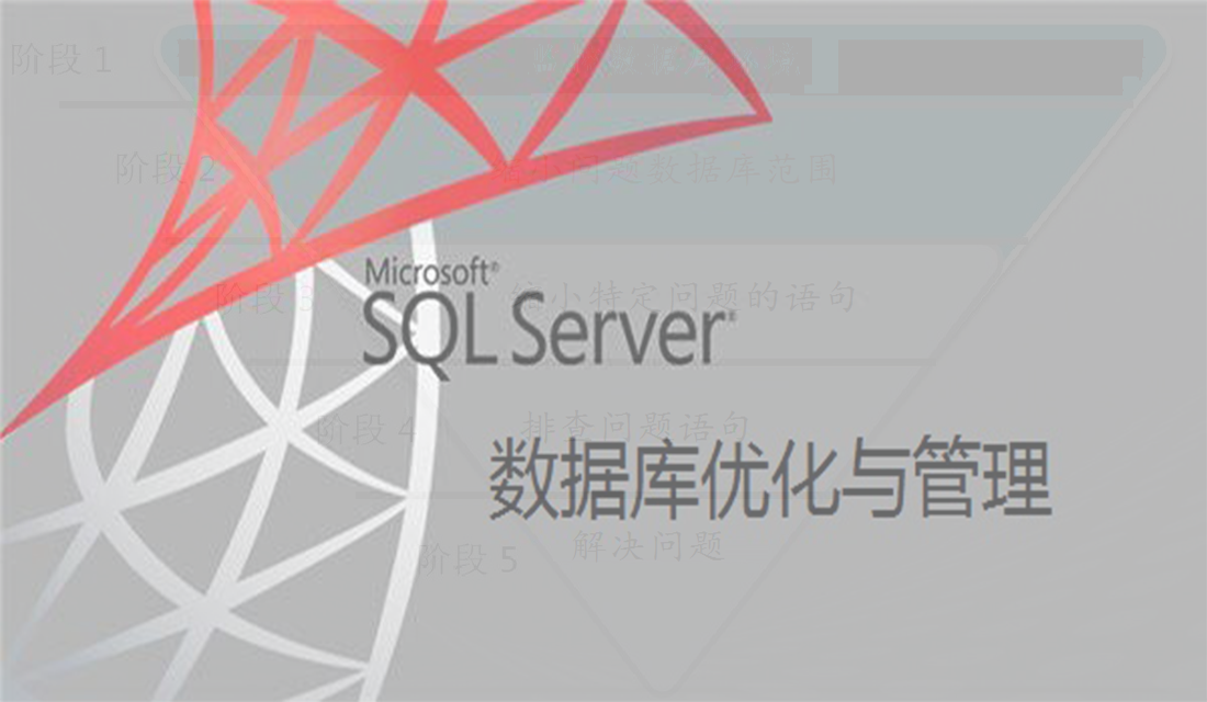 C#/.Net高级架构师SQLServer数据库三范式设计及性能优化与管理