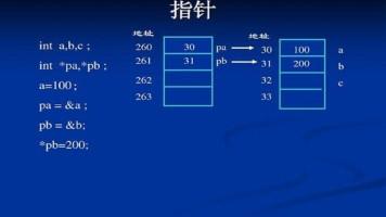 C语言——指针1