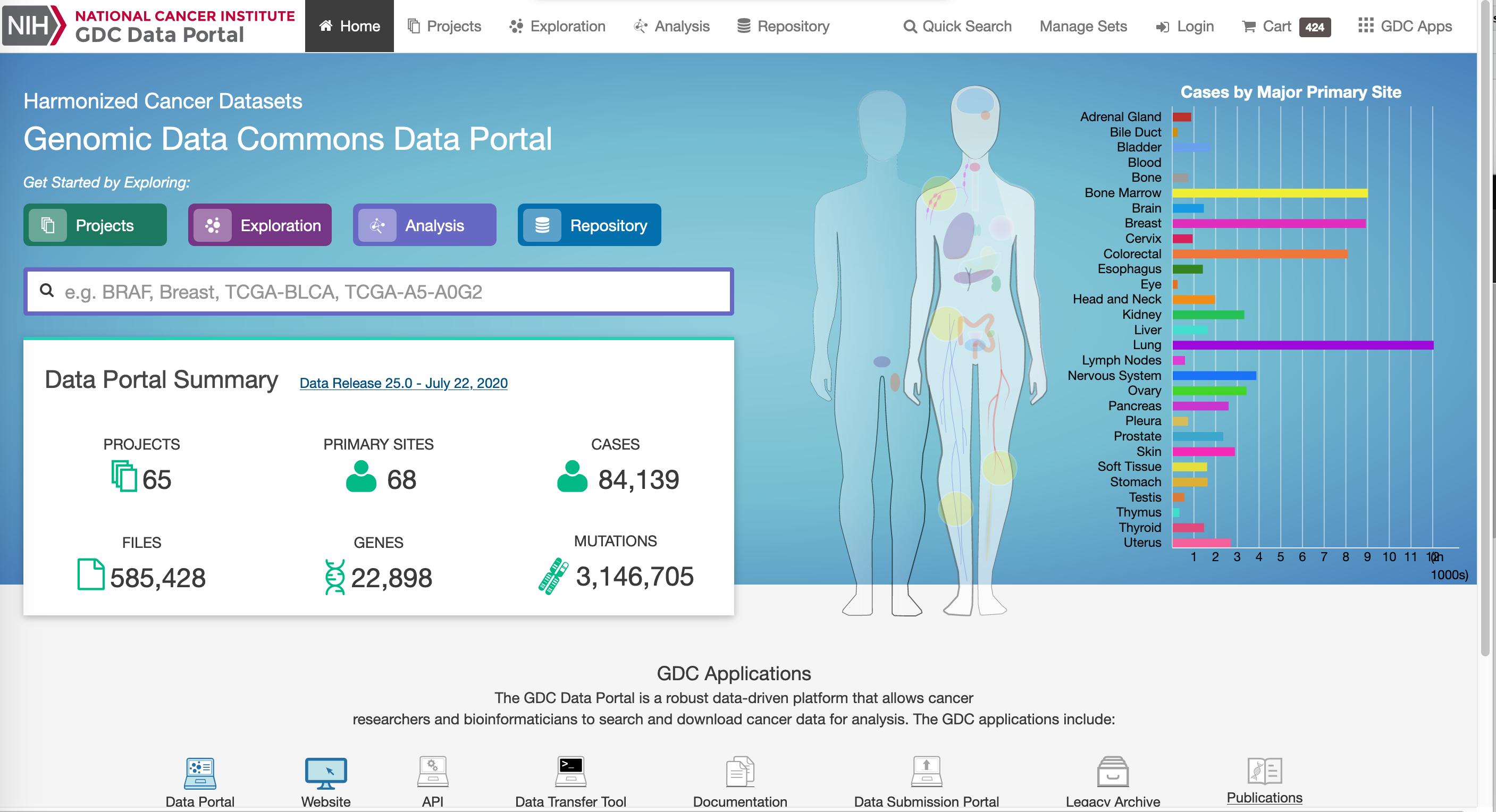 TCGA数据库RNA-seq分析最详细全流程