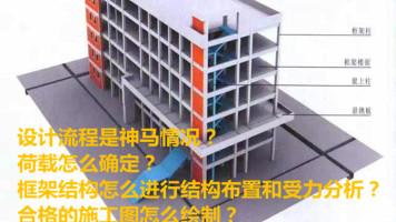 钢筋混凝土框架结构设计