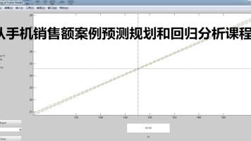 大仙matlab从手机销售额案例深入学习数学建模预测规划和回归分析