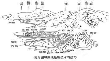 南方CASS地形图等高线测绘技术与技巧