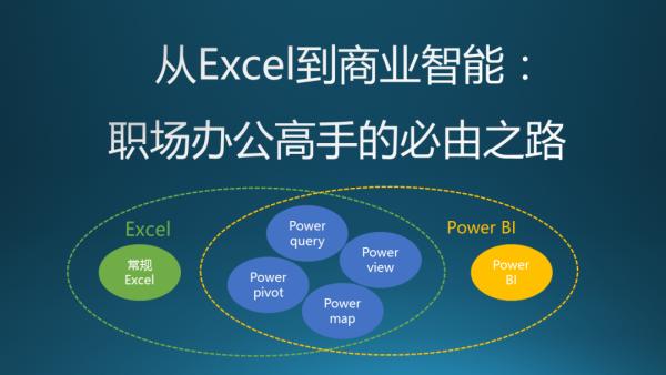 从Excel到商业智能:职场办公高手的必由之路