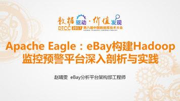 Apache Eagle:eBay构建Hadoop监控预警平台深入剖析与实践