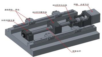 丝杆系统设计及选型计算和应用