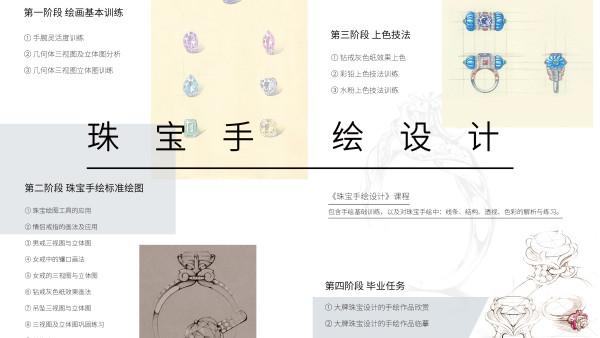 PY珠宝设计微课堂(手绘)