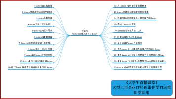 《大学生直播课堂》-技能01-《Azure运维实战学习笔记》