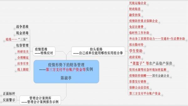 《疫情形势下的财务管理》专题讲座(陈淑亭)