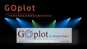 医学方|GOplot详解—功能富集分析可视化