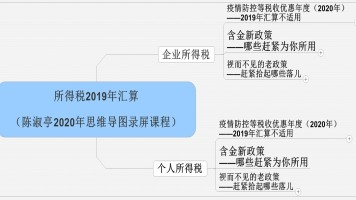 所得税2019年汇算专题讲座(陈淑亭2020年思维导图录屏课程)