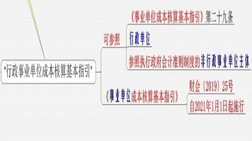 """2020年""""行政事业单位成本核算基本指引""""解读 (陈淑亭)"""