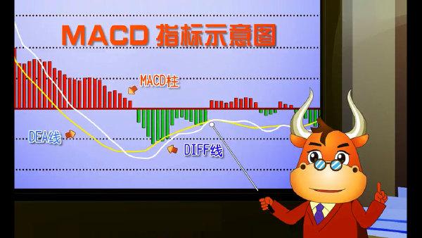 第四篇 股票技术分析之指标篇